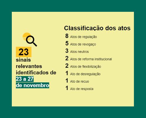 Monitor de Atos Públicos - 23 a 27/11 | 23 atos