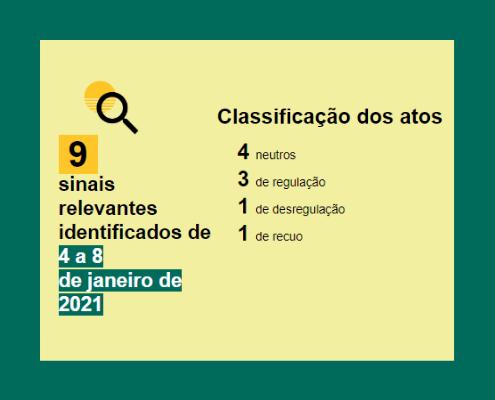 9 atos captados de 4 a 8 de janeiro de 2021: 4 neutros, 3 de regulação, 1 de desregulação, 1 de recuo