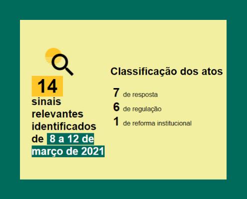 Balanço semanal em números, de 8 de março -12 de março - atualizado Classificação Resposta: 7 Regulação: 6 Reforma Institucional: 1